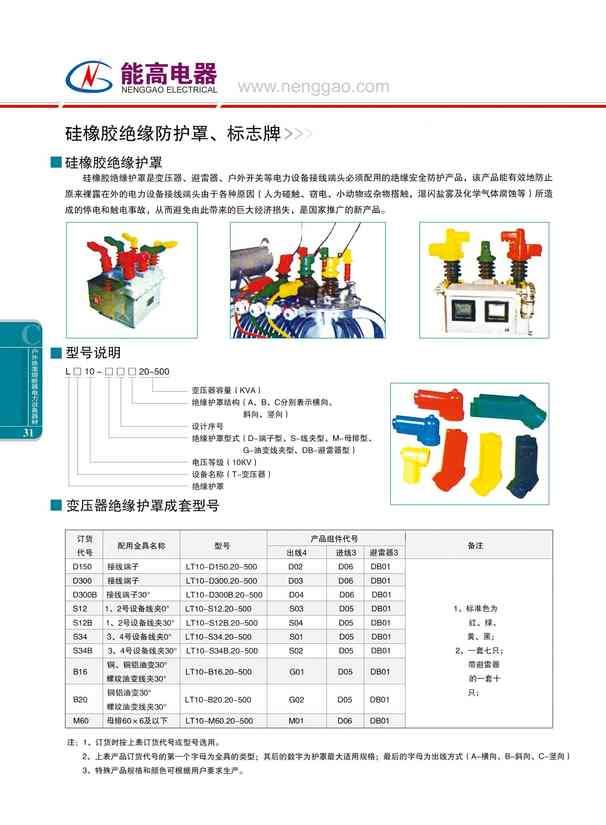 硅橡胶绝缘防护罩、标志牌(图文)